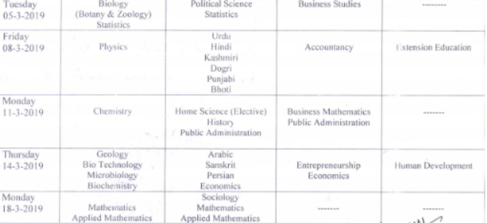 JKBOSE Class 12 date sheet 2019 released
