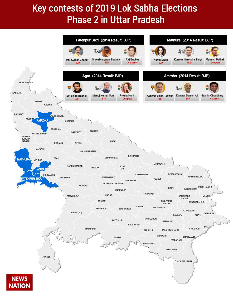 Lok Sabha Polls 2019: From Hema Malini to Raj Babbar, key