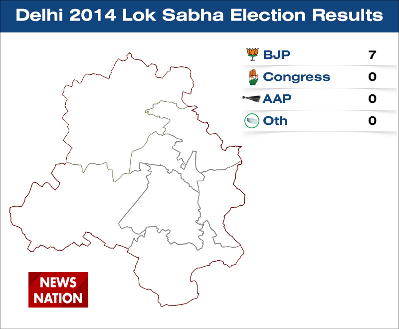 Lok Sabha Elections Results 2019: What happened in Delhi - A look at