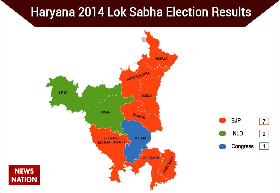 Lok Sabha Elections Results 2019: What happened in Haryana