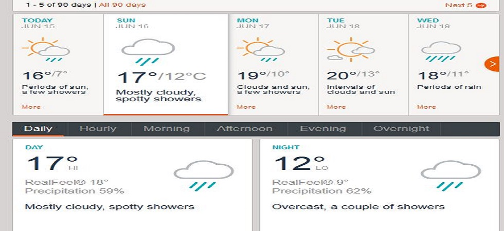 India vs Pakistan ICC Cricket World Cup 2019: Weather in